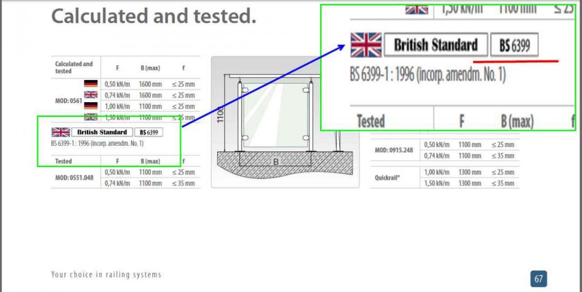 استاندارد های بارگذاری شرکت Q-railing